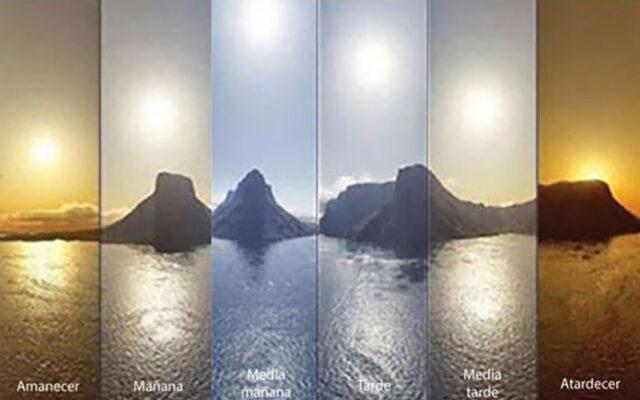 Cabecera de las fases del sol ritmos circadianos